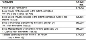 Salary tax